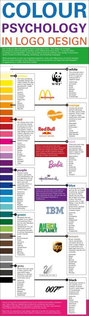 color psychology brand colors
